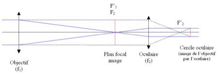 9b2ff22286 Techniques de l'observation solaire amateur - Site des observateurs ...